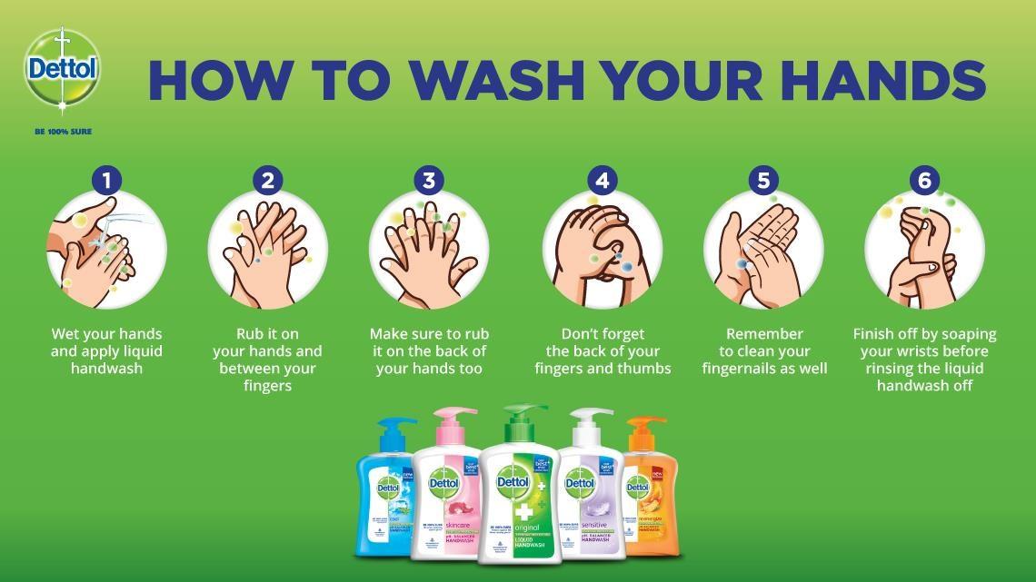अपने हाथ कैसे धोएं